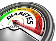 Avoid Prediabetes